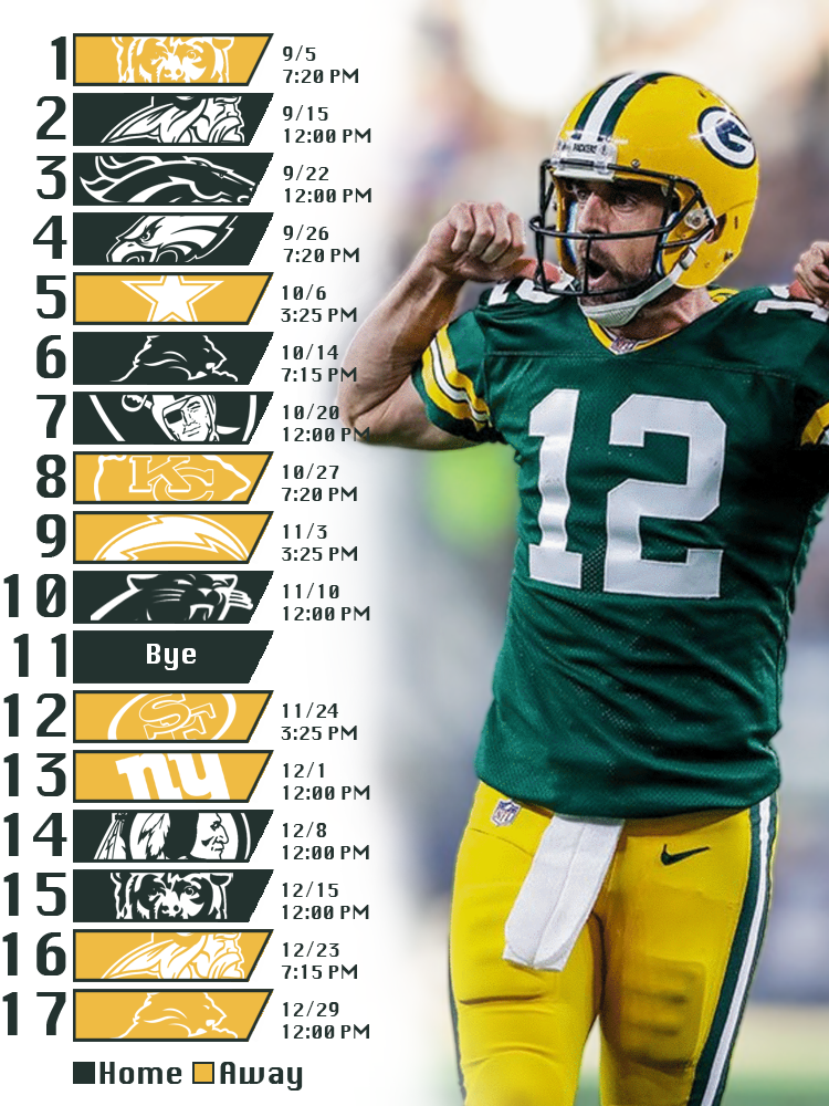 Packers Iphone Wallpaper 750x1000 Download Hd Wallpaper Wallpapertip